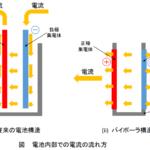 全樹脂電池とは?安全かつ高容量・高性能の次世代電池に注目